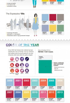 Pantone's 50 Years of Color [Infographic]