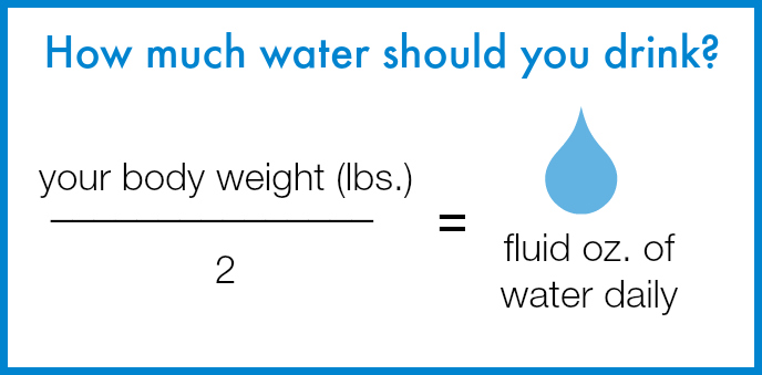 how much water calculation