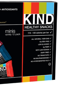 Turns Out Your Kind Bar Is Basically an Expensive Candy Bar