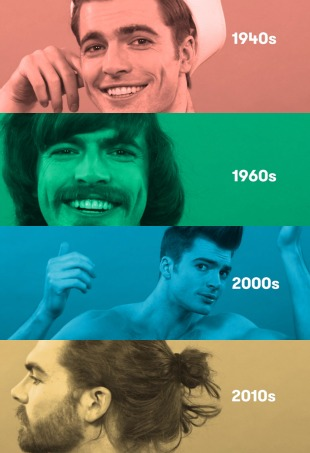 Watchcut The Movember Foundation 100 Years of Mens Hairstyles