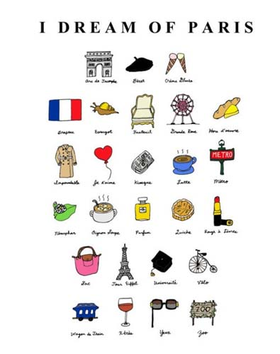 Parisian Cheat Sheet