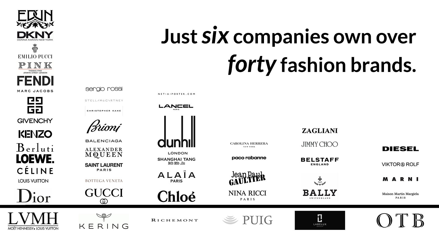 See How These Six Corporations Control The Luxury Fashion Industry